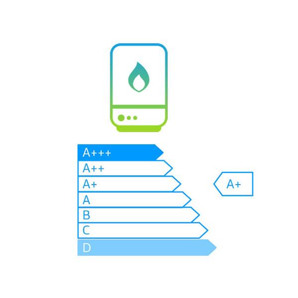 شناسایی پکیج خانگی و پکیج گرمایشی