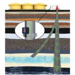 کاربرد رسوبزدا هیدروفلو در چاه های نفت و گاز