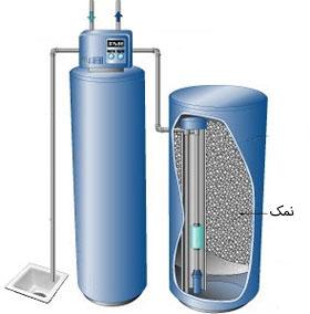 رسوب زدا هیدروفلو یا نرم کننده آب,رسوبزدا,رسوبزدا,سختی گیر,سختیگیر
